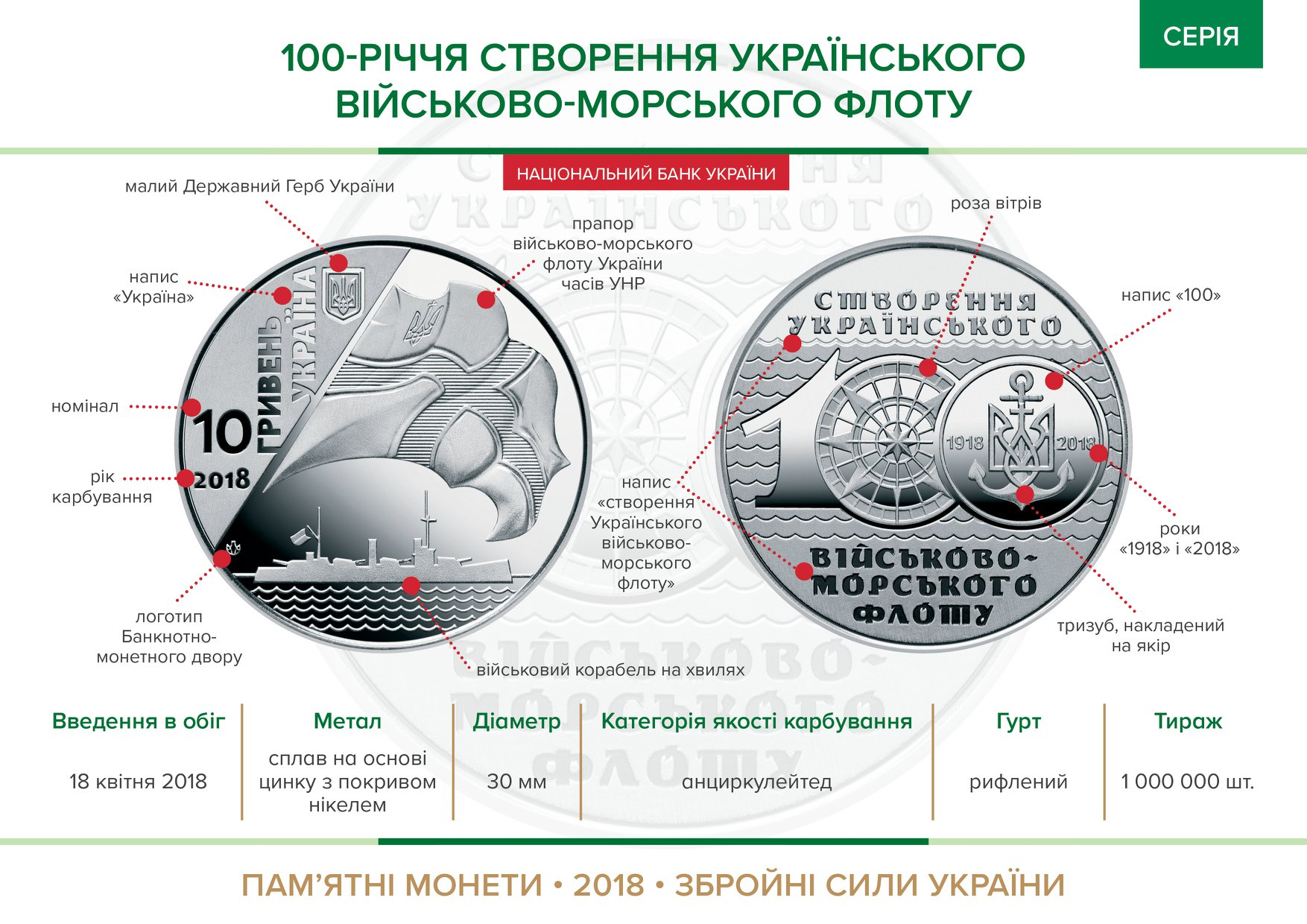 New 10 hryvnia coin 2018
